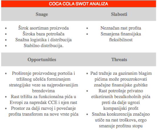 coca cola external analysis Swot analysis others matrix, efe matrix of coca-cola company, external factor evaluation matrix of coca-cola company written by mbalectures post navigation competitive profile matrix of coca-cola ife matrix of coca-cola company 3 responses to efe matrix of coca-cola company ahsan.