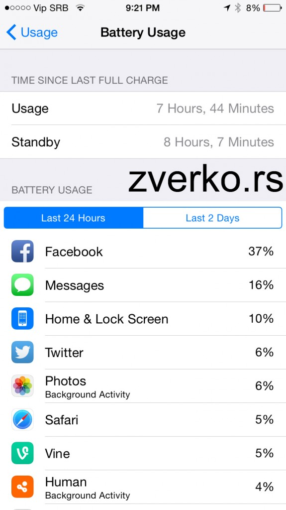 zverko iphone6 16