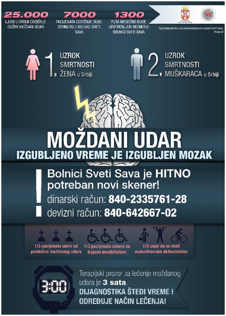 Slika postera_Sv Sava (3)